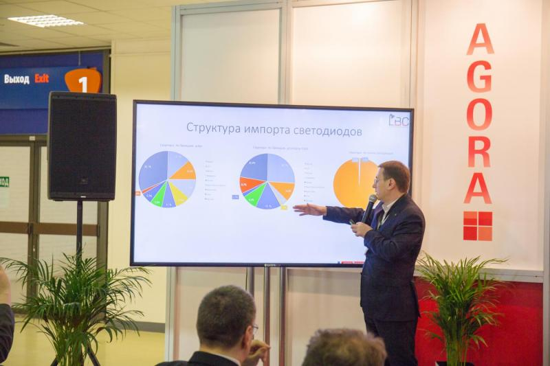 Sergei Borovkov Made a Presentation under the Title Do you Know What Market are You Operating in?